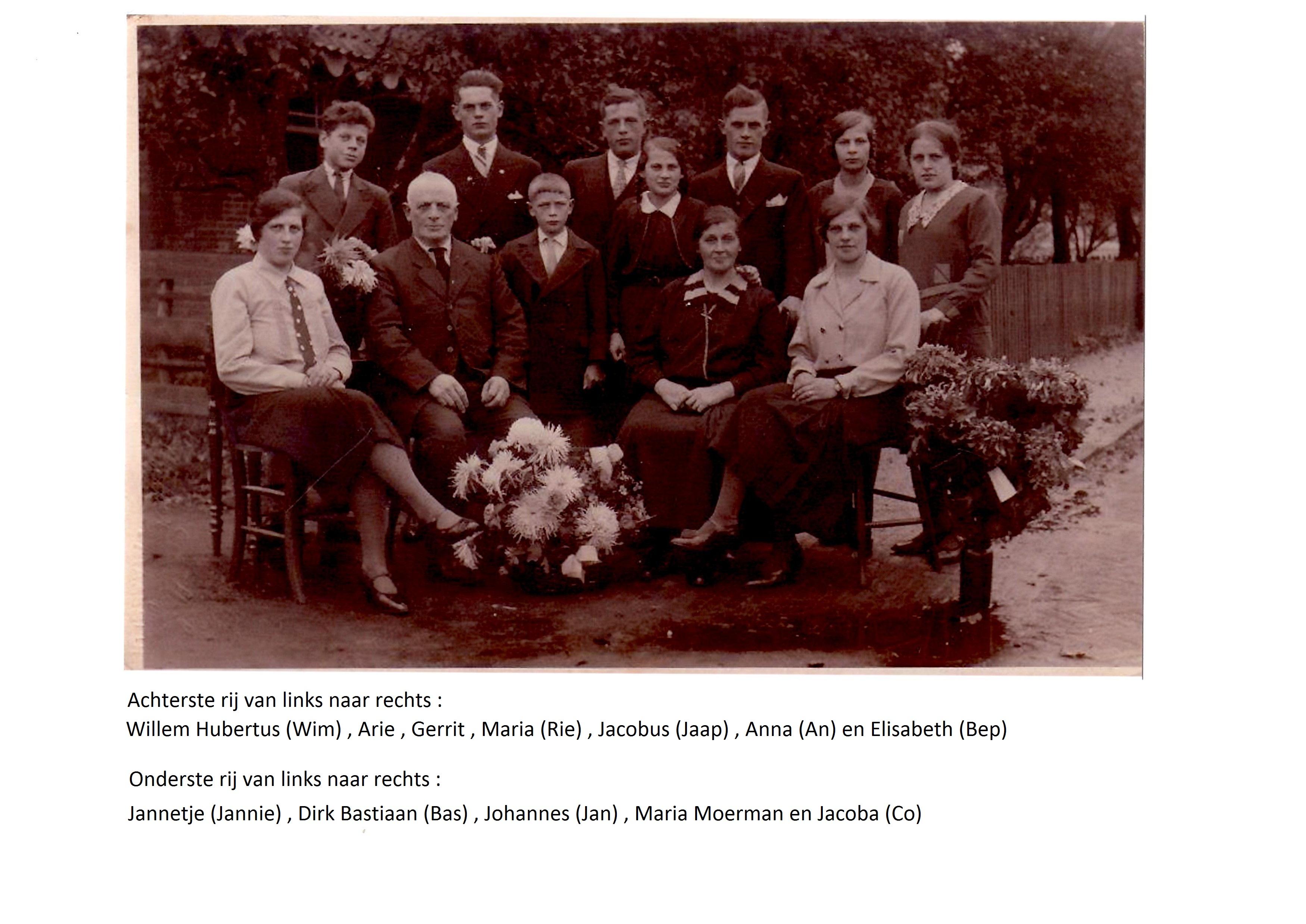 1880-06-12 Gezin Dirk Bastiaan
