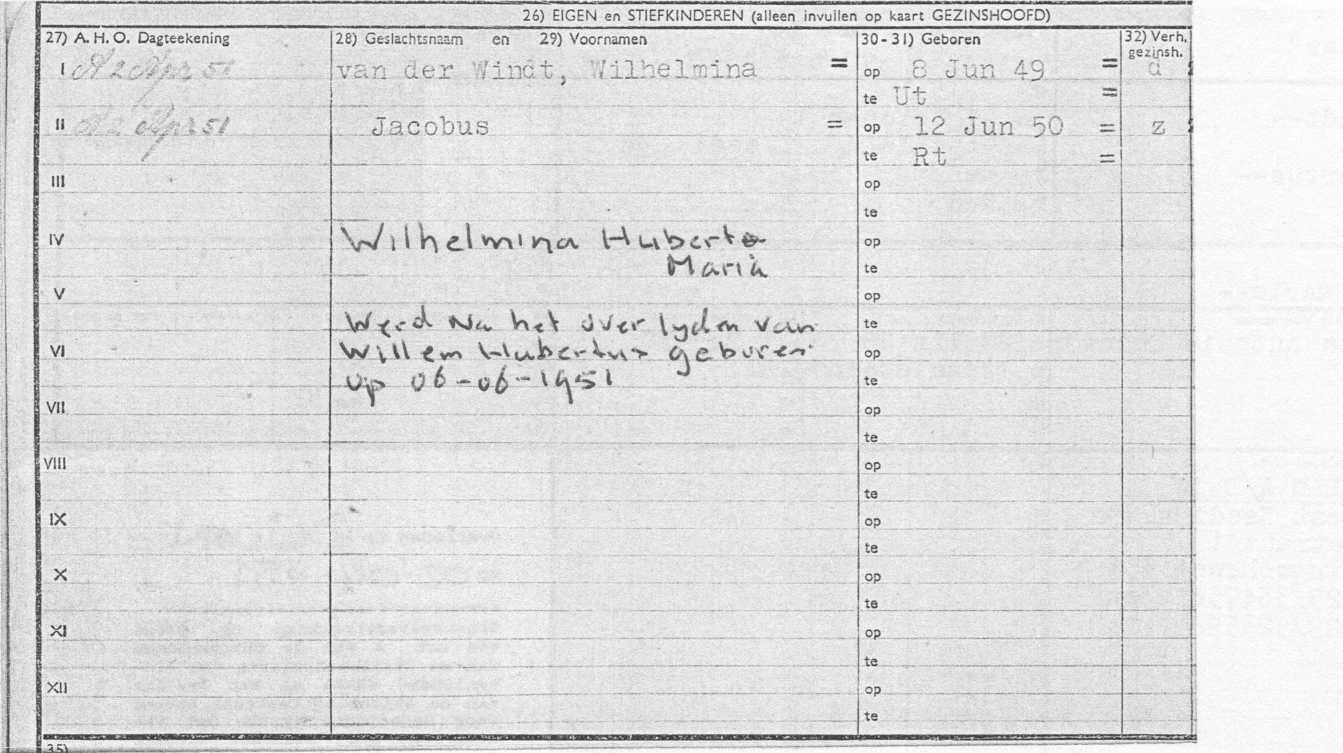1922-10-31 Willem Hubertus van der Windt (Persoonskaart achterkant)
