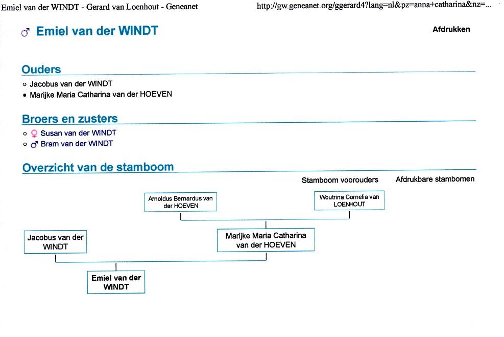 1991-08-25 Stamboomgegevens Emiel van der Windt