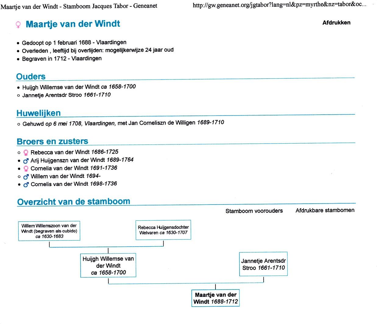1688-02-01 Maartje Huijgensd van der Windt