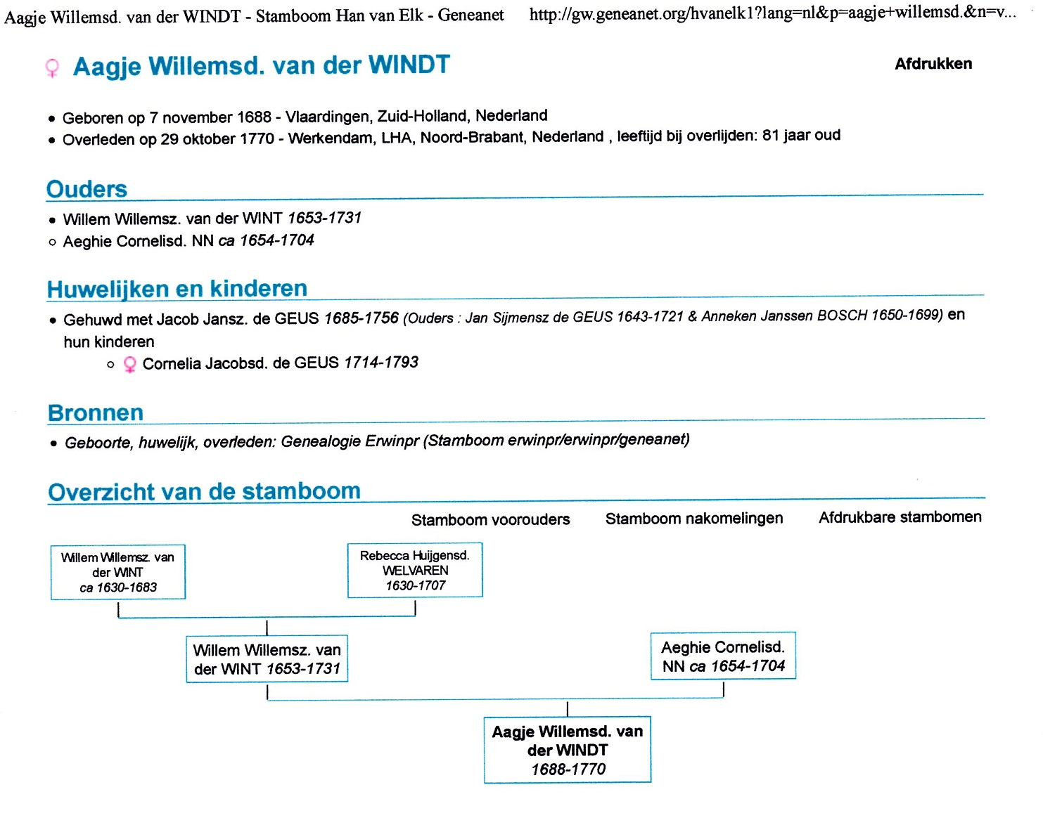 1688-11-07 Aagje Willemsd van der Windt