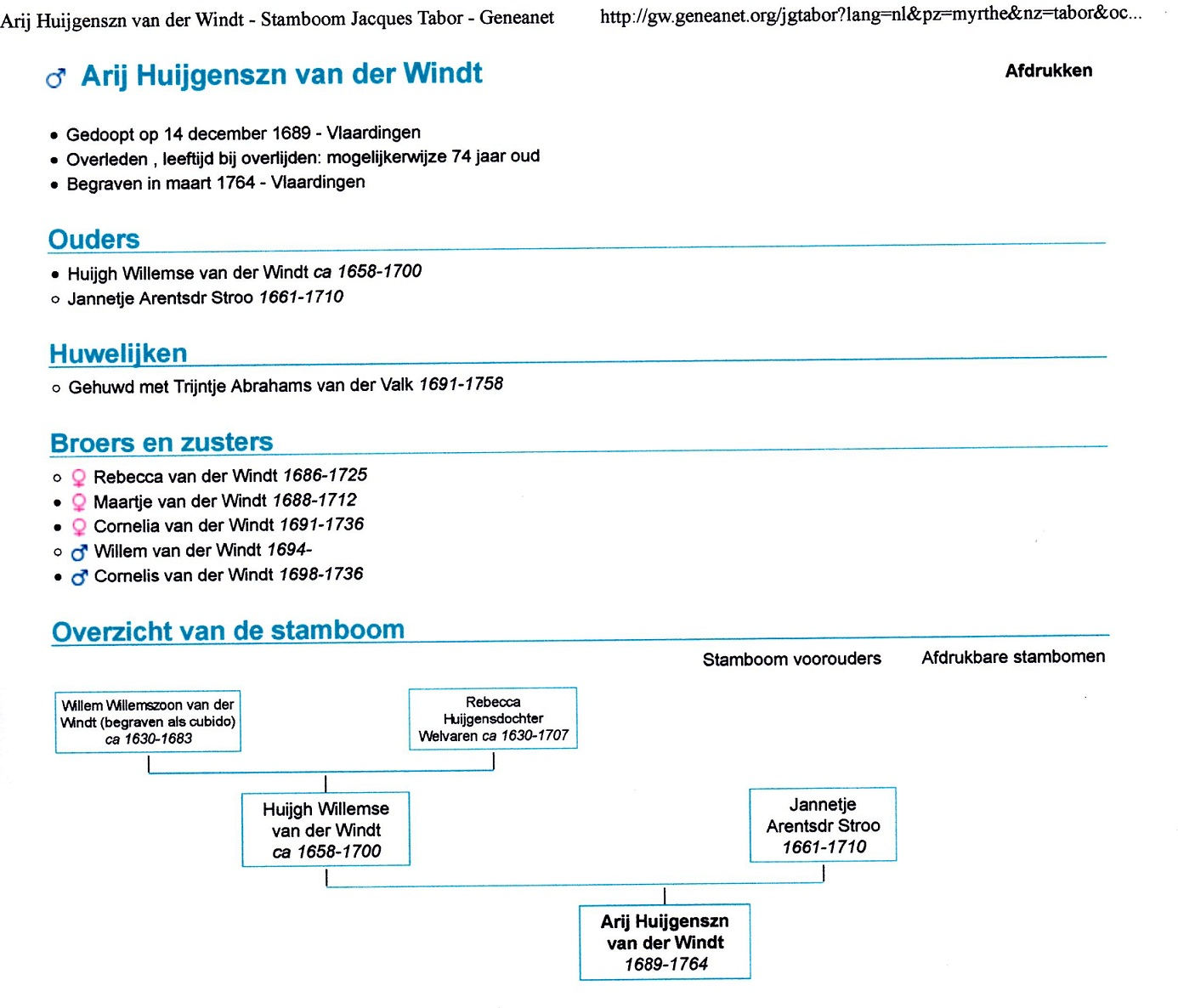 1689-12-14 Arij Huijgensz van der Windt