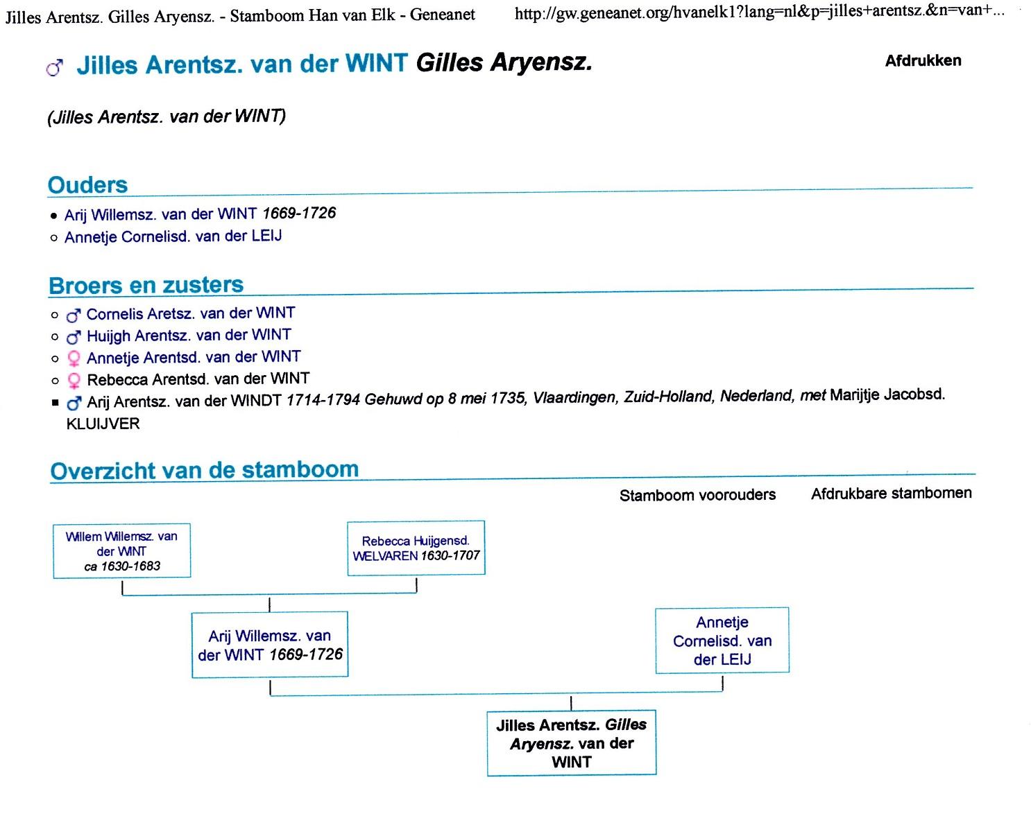 1708-09-26 Stamboomgegevens Jilles Arentsz (Gilles) van der Wint