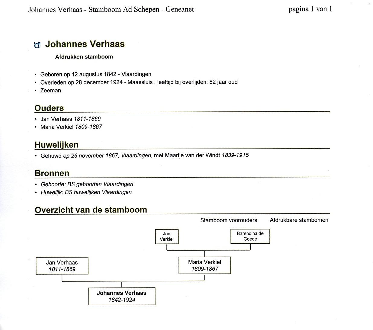 1842-08-12 Johannes Verhaas